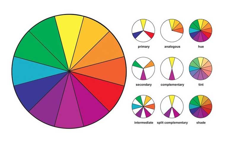 چرخه رنگ در دکوراسیون منزل